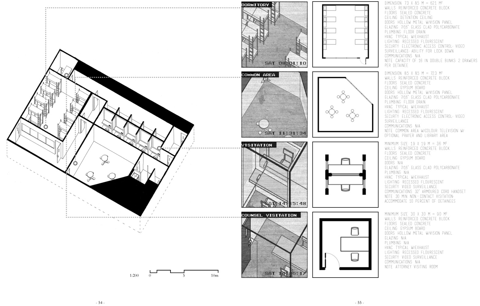Chak Undocumented The Architecture Of Migrant Detention Draft 31