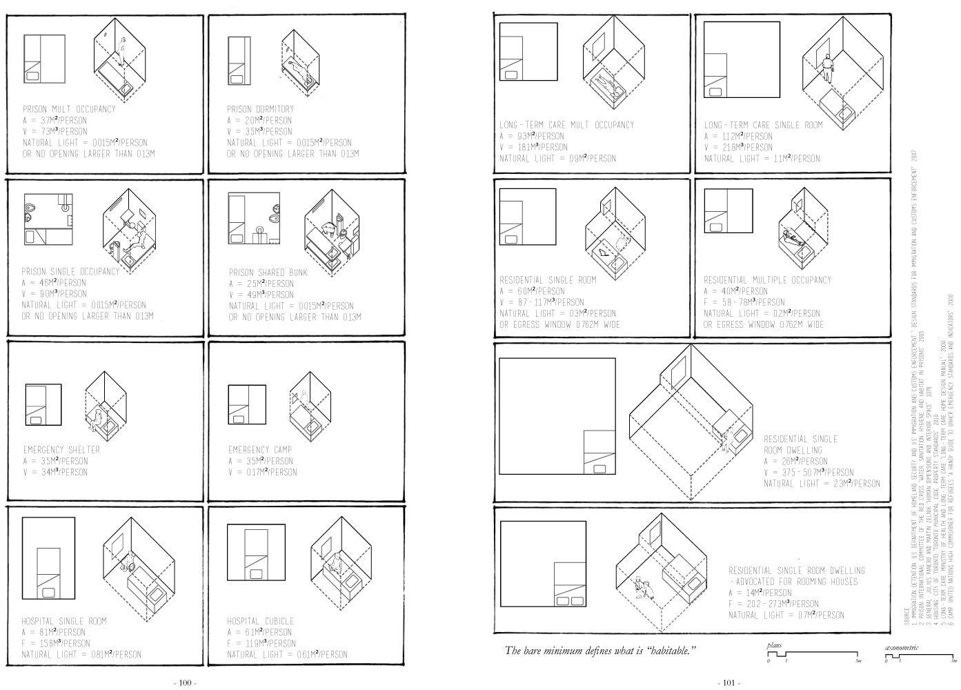 Chak Undocumented The Architecture Of Migrant Detention Draft 54